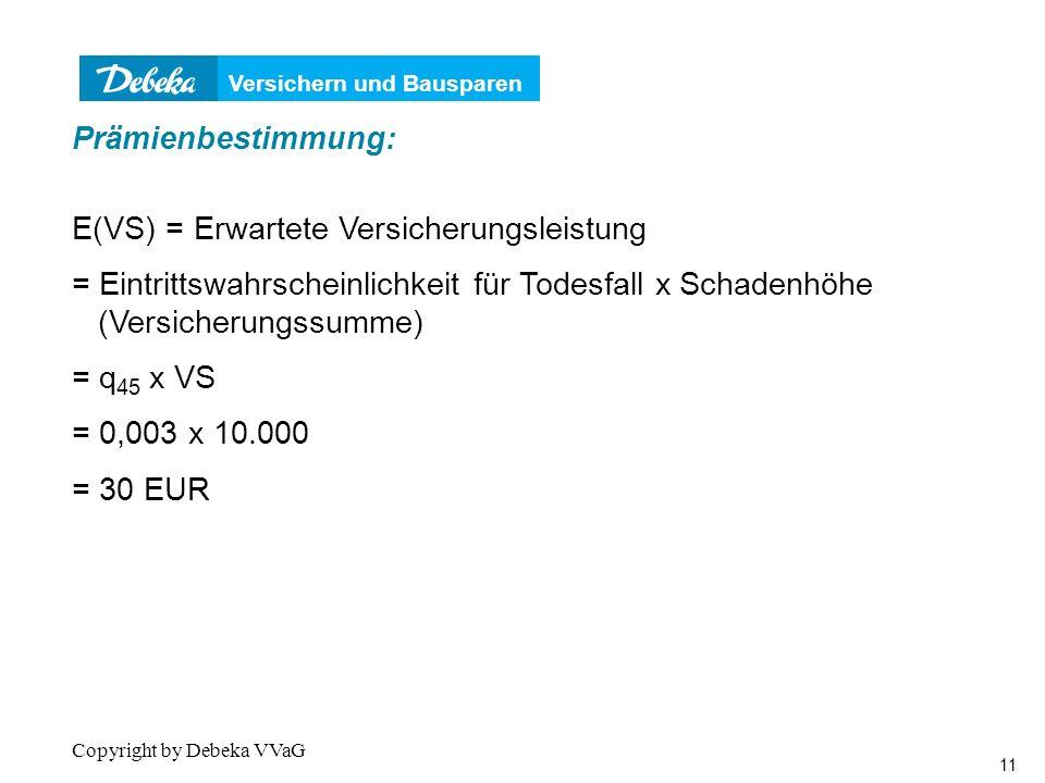 Versichern und Bausparen 11 Copyright by Debeka VVaG Prämienbestimmung: E(VS) = Erwartete Versicherungsleistung = Eintrittswahrscheinlichkeit für Todesfall x Schadenhöhe (Versicherungssumme) = q 45 x VS = 0,003 x 10.000 = 30 EUR