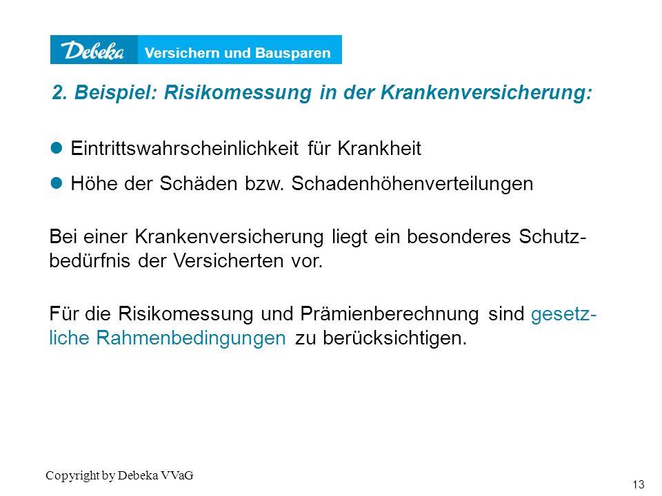 Versichern und Bausparen 13 Copyright by Debeka VVaG 2.