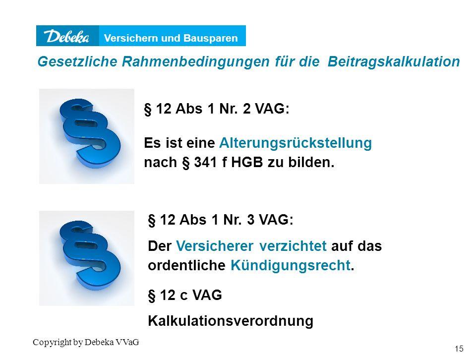 Versichern und Bausparen 15 Copyright by Debeka VVaG Es ist eine Alterungsrückstellung nach § 341 f HGB zu bilden.