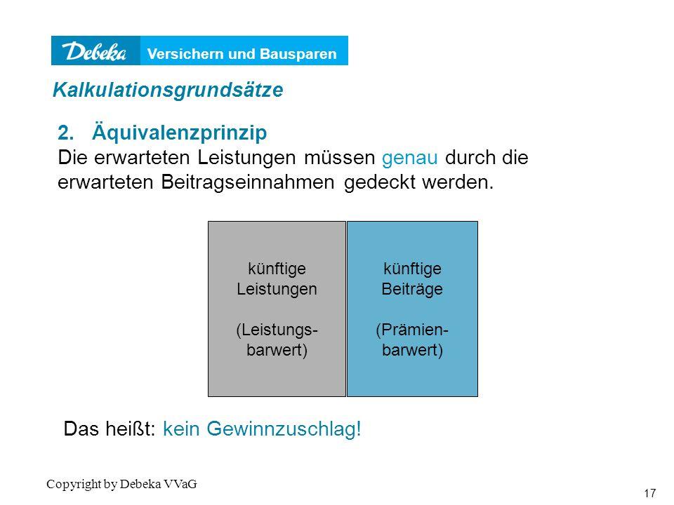 Versichern und Bausparen 17 Copyright by Debeka VVaG 2.