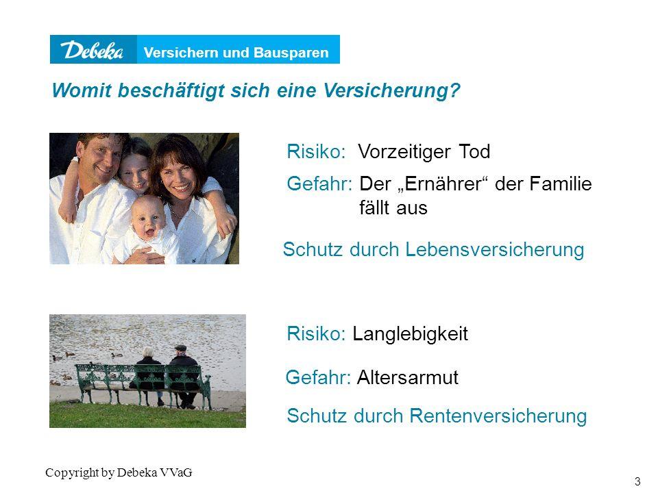 Versichern und Bausparen 24 Copyright by Debeka VVaG 250 Personen je Alter Risikomessung: Krankheit