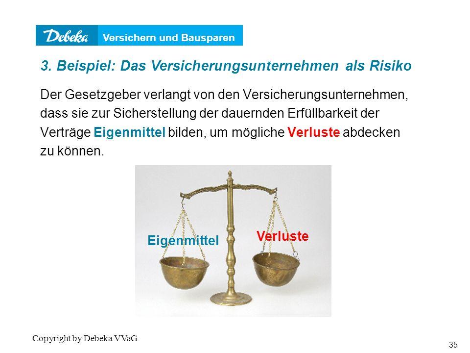 Versichern und Bausparen 35 Copyright by Debeka VVaG Der Gesetzgeber verlangt von den Versicherungsunternehmen, dass sie zur Sicherstellung der dauernden Erfüllbarkeit der Verträge Eigenmittel bilden, um mögliche Verluste abdecken zu können.