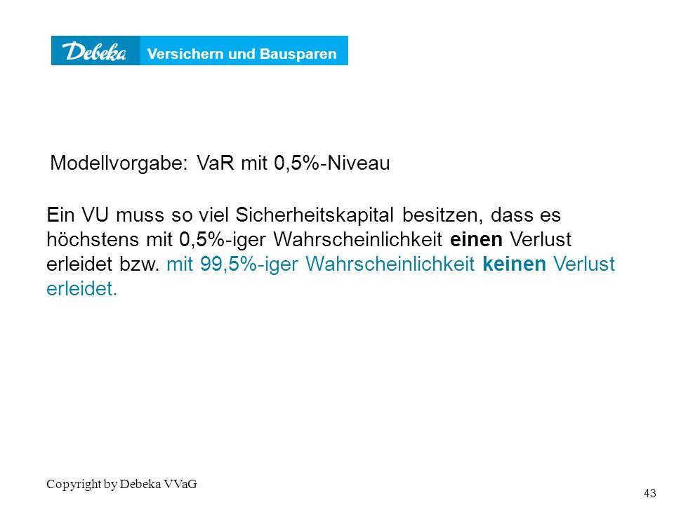 Versichern und Bausparen 43 Copyright by Debeka VVaG Modellvorgabe: VaR mit 0,5%-Niveau Ein VU muss so viel Sicherheitskapital besitzen, dass es höchstens mit 0,5%-iger Wahrscheinlichkeit einen Verlust erleidet bzw.