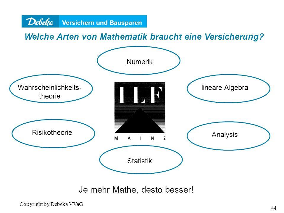 Versichern und Bausparen 44 Copyright by Debeka VVaG Statistik Analysis lineare Algebra Numerik Wahrscheinlichkeits- theorie Risikotheorie Welche Arten von Mathematik braucht eine Versicherung.