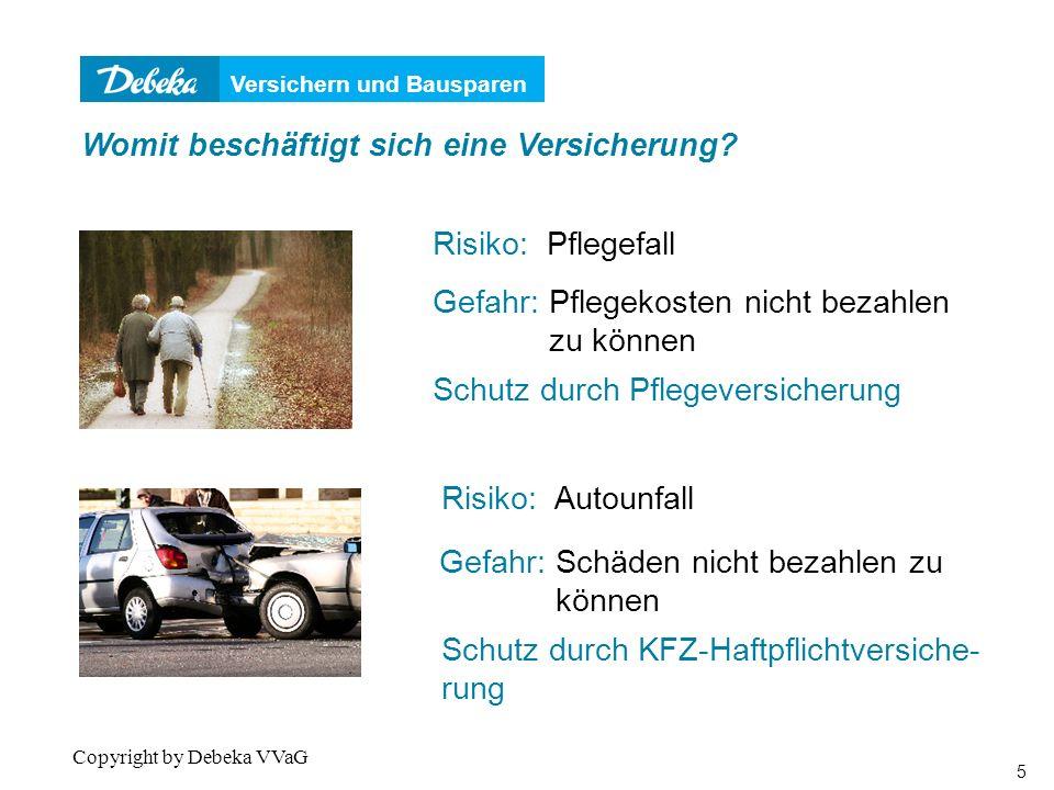 Versichern und Bausparen 6 Copyright by Debeka VVaG Gefahr: Schäden nicht bezahlen zu können Schutz durch Wohngebäudeversiche- rung bzw.