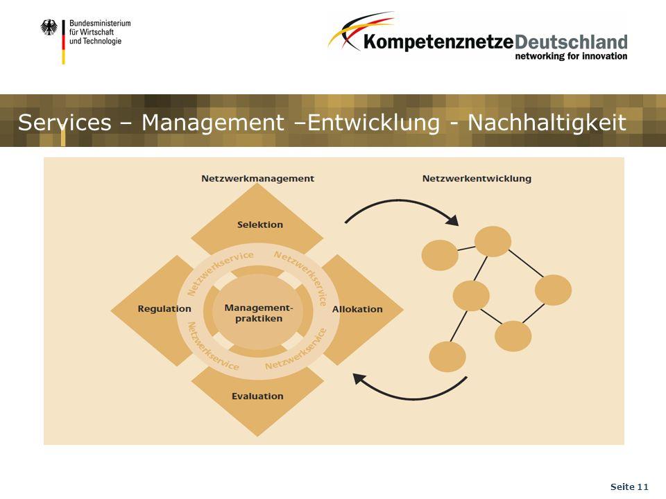 Seite 11 Services – Management –Entwicklung - Nachhaltigkeit