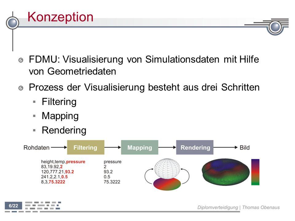 Konzeption ' FDMU: Visualisierung von Simulationsdaten mit Hilfe von Geometriedaten ' Prozess der Visualisierung besteht aus drei Schritten Filtering