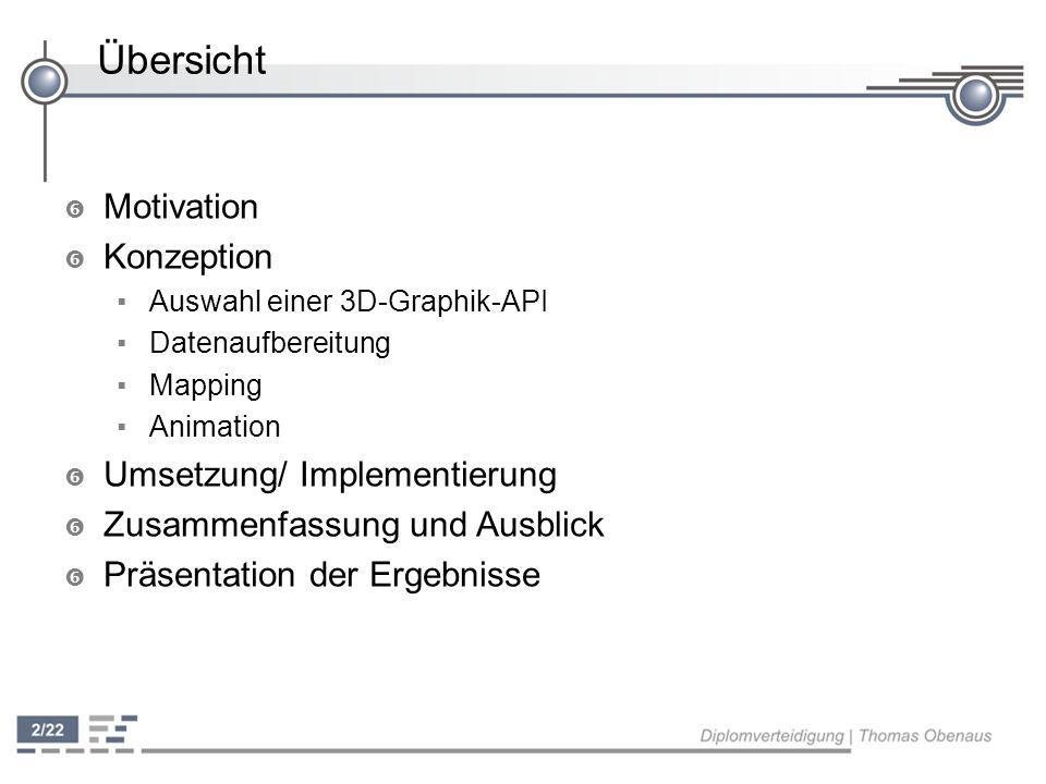 Übersicht ' Motivation ' Konzeption Auswahl einer 3D-Graphik-API Datenaufbereitung Mapping Animation ' Umsetzung/ Implementierung ' Zusammenfassung und Ausblick ' Präsentation der Ergebnisse