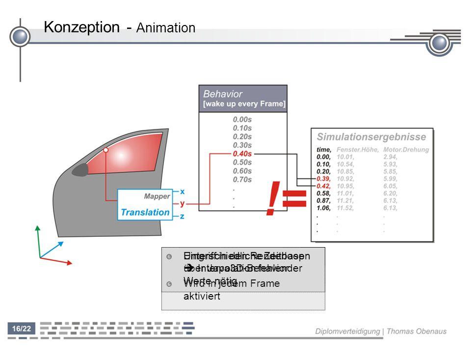 ' Eingriff in den Renderloop über Java3D-Behavior ' Wird in jedem Frame aktiviert ' Unterschiedliche Zeitbasen Interpolation fehlender Werte nötig