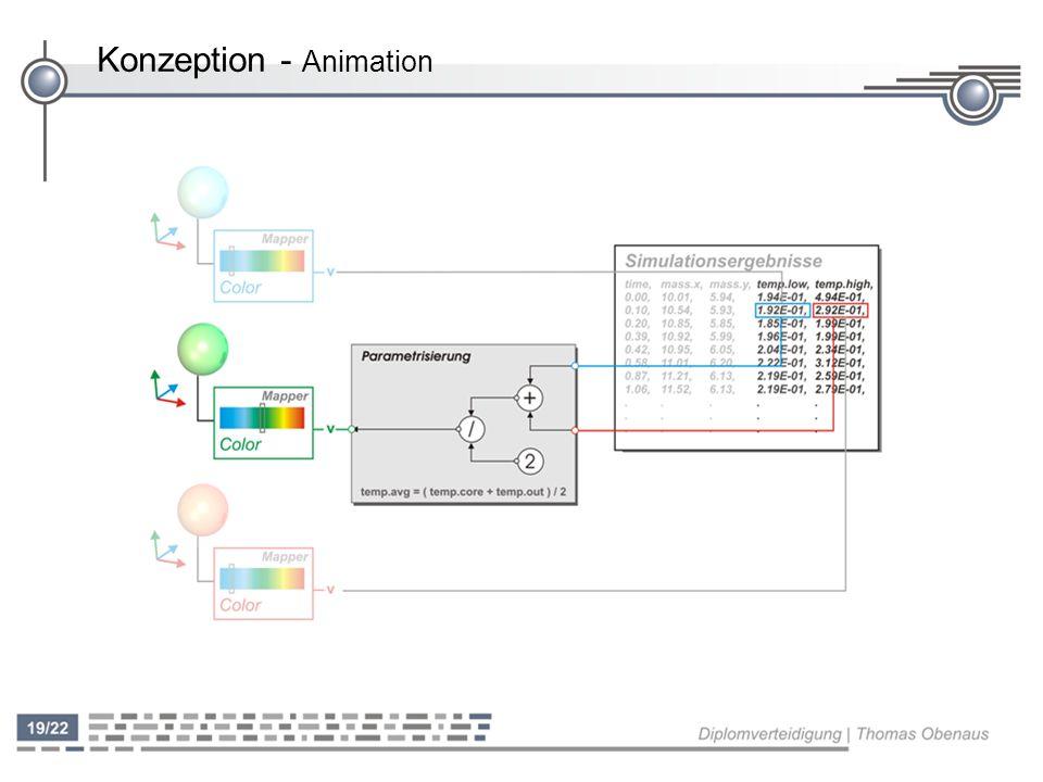 Konzeption - Animation