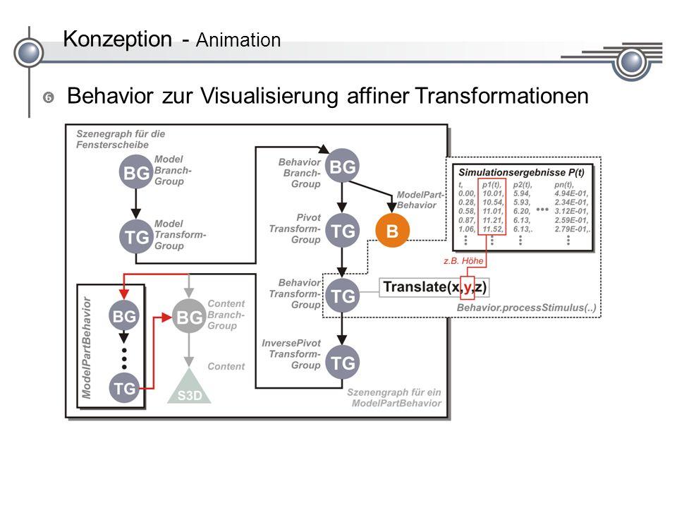 Konzeption - Animation ' Behavior zur Visualisierung affiner Transformationen