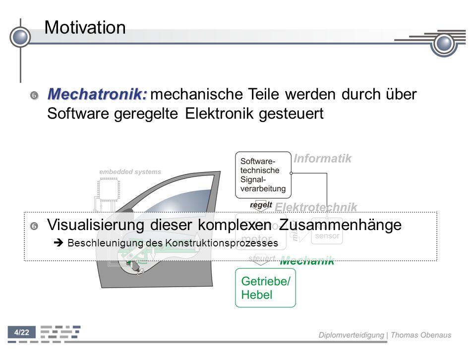 Motivation ' Mechatronik: ' Mechatronik: mechanische Teile werden durch über Software geregelte Elektronik gesteuert ' Visualisierung dieser komplexen