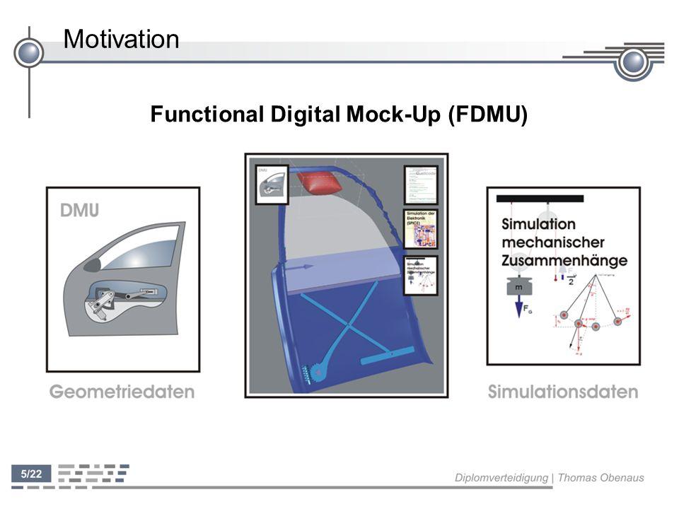 Motivation Functional Digital Mock-Up (FDMU)