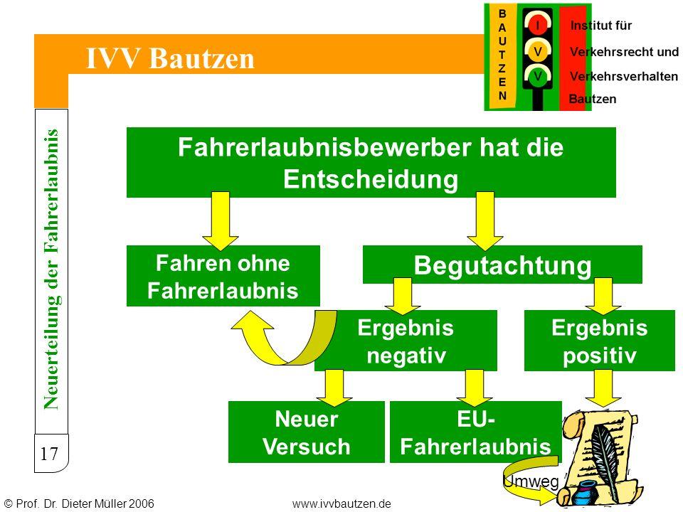 © Prof. Dr. Dieter Müller 2006www.ivvbautzen.de IVV Bautzen 17 Fahrerlaubnisbewerber hat die Entscheidung Fahren ohne Fahrerlaubnis Begutachtung Ergeb