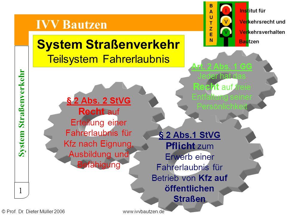 © Prof. Dr. Dieter Müller 2006www.ivvbautzen.de IVV Bautzen 1 System Straßenverkehr Teilsystem Fahrerlaubnis Art. 2 Abs. 1 GG Jeder hat das Recht auf