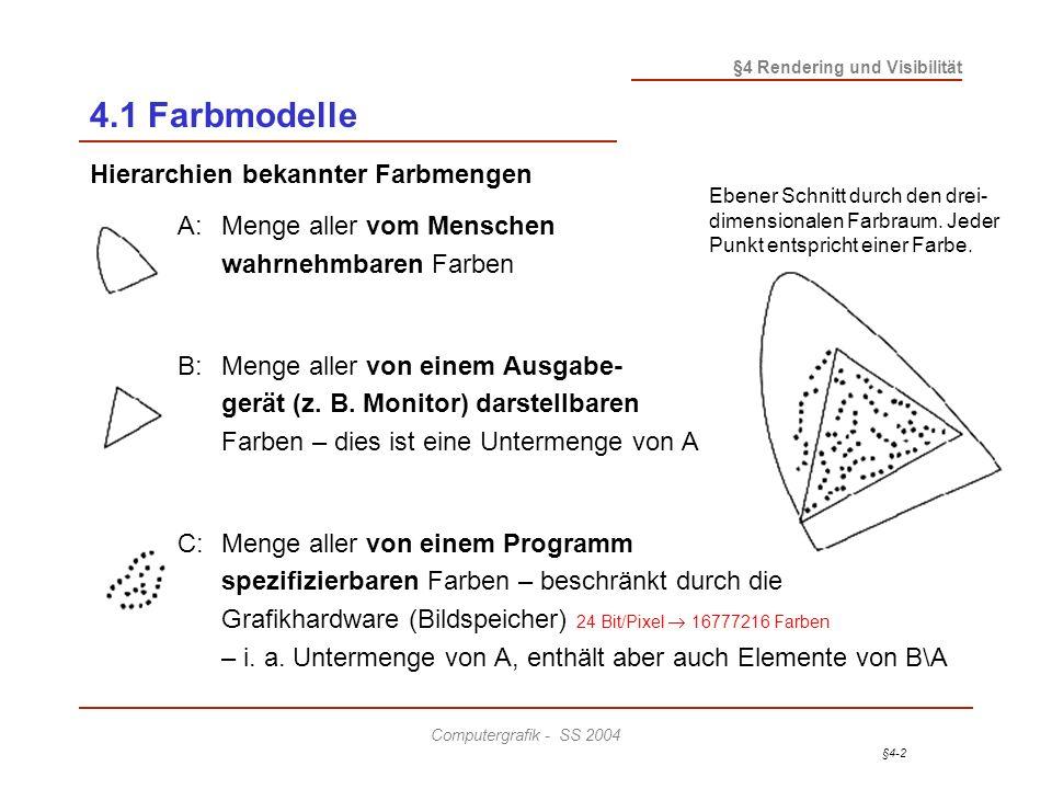§4-3 §4 Rendering und Visibilität Computergrafik - SS 2004 4.1 Farbmodelle Dreidimensionaler Farbraum Der traditionellen Beschreibung von Farben durch Namen mangelt es naturgemäß an Exaktheit – Aschgrau, Steingrau, Mausgrau,...