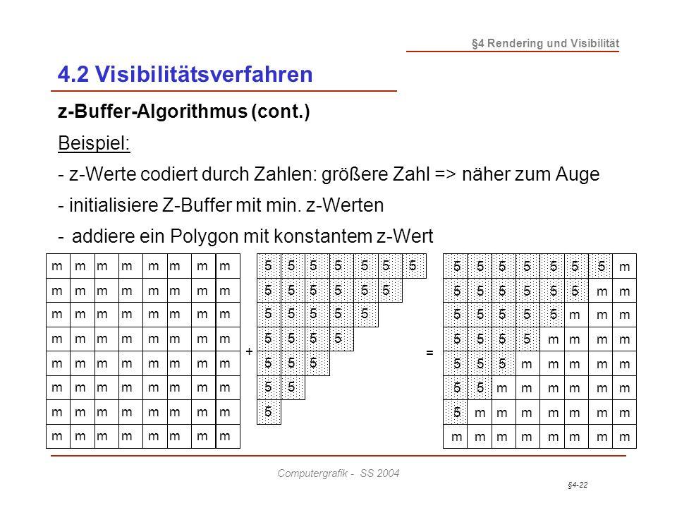 §4-22 §4 Rendering und Visibilität Computergrafik - SS 2004 4.2 Visibilitätsverfahren z-Buffer-Algorithmus (cont.) Beispiel: - z-Werte codiert durch Z