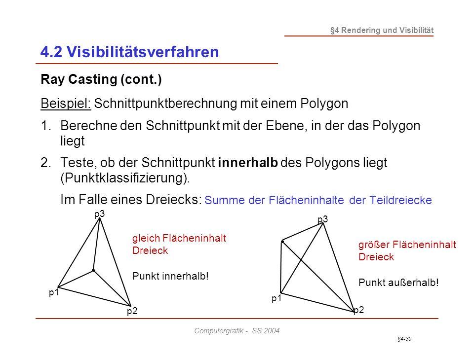 §4-30 §4 Rendering und Visibilität Computergrafik - SS 2004 4.2 Visibilitätsverfahren Ray Casting (cont.) Beispiel: Schnittpunktberechnung mit einem P