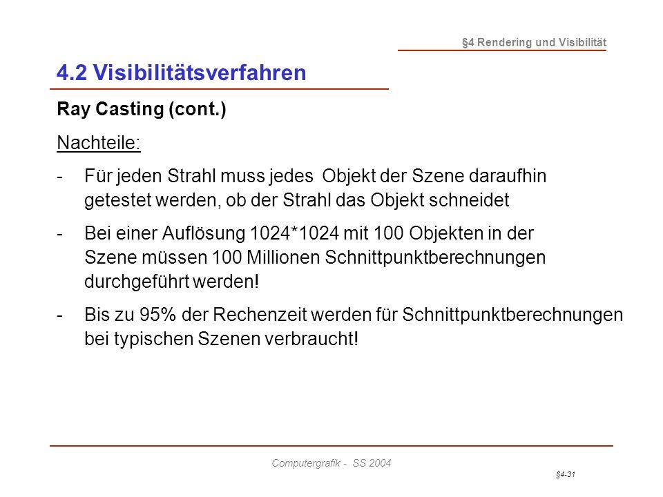 §4-31 §4 Rendering und Visibilität Computergrafik - SS 2004 4.2 Visibilitätsverfahren Ray Casting (cont.) Nachteile: - Für jeden Strahl muss jedes Obj