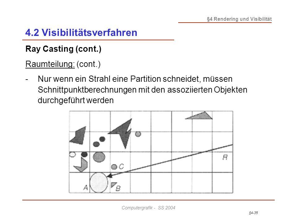 §4-35 §4 Rendering und Visibilität Computergrafik - SS 2004 4.2 Visibilitätsverfahren Ray Casting (cont.) Raumteilung: (cont.) - Nur wenn ein Strahl e