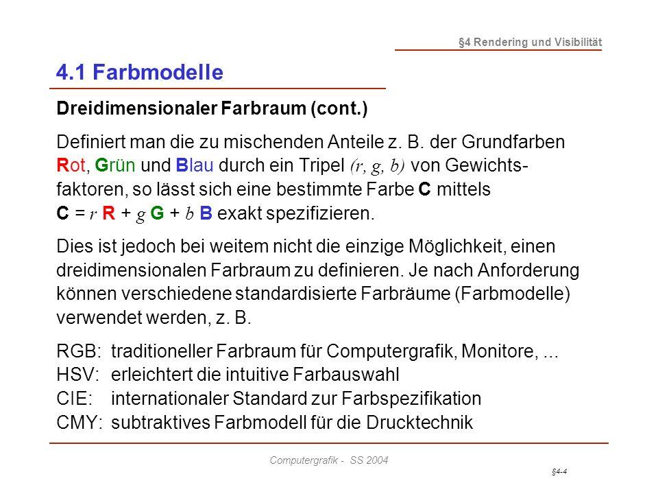§4-5 §4 Rendering und Visibilität Computergrafik - SS 2004 4.1 Farbmodelle RGB-Farbmodell - verwendet die Grundfarben Rot, Grün und Blau zur additiven Farbmischung - Beschreibung einer Farbe durch ein Tripel (r, g, b) von Gewichtsfaktoren mit.
