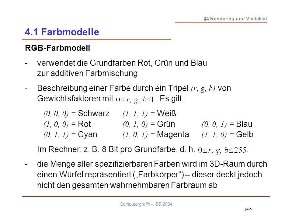 §4-5 §4 Rendering und Visibilität Computergrafik - SS 2004 4.1 Farbmodelle RGB-Farbmodell - verwendet die Grundfarben Rot, Grün und Blau zur additiven