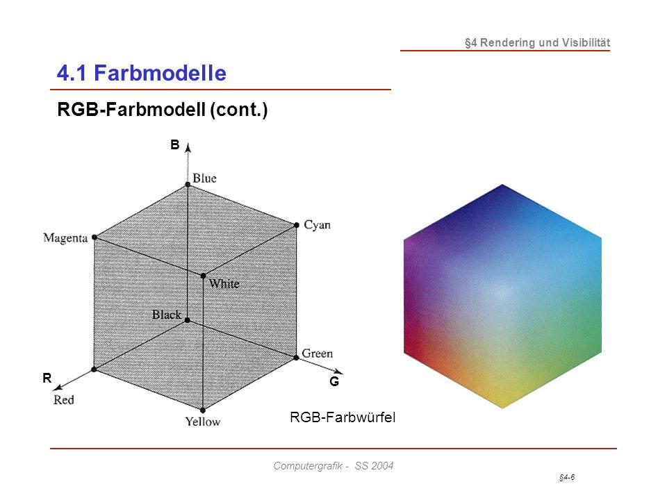 §4-7 §4 Rendering und Visibilität Computergrafik - SS 2004 4.1 Farbmodelle RGB-Farbmodell (cont.) -Das Modell ist bezüglich der Farbwahrnehmung nicht linear: Betrachtet man eine typische Farbauflösung von 8 Bit pro Grundfarbe (sog.