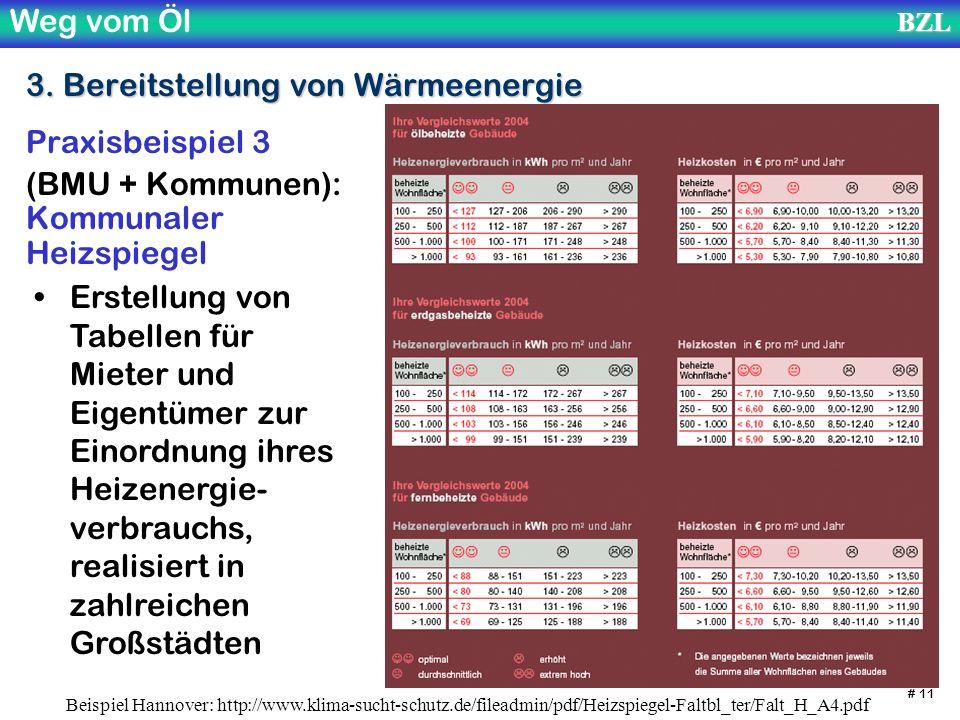 Weg vom ÖlBZL # 11 3. Bereitstellung von Wärmeenergie Praxisbeispiel 3 (BMU + Kommunen): Kommunaler Heizspiegel Erstellung von Tabellen für Mieter und