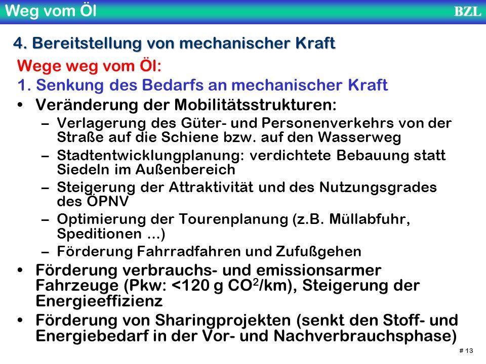 Weg vom ÖlBZL # 13 4. Bereitstellung von mechanischer Kraft Wege weg vom Öl: 1. Senkung des Bedarfs an mechanischer Kraft Veränderung der Mobilitätsst
