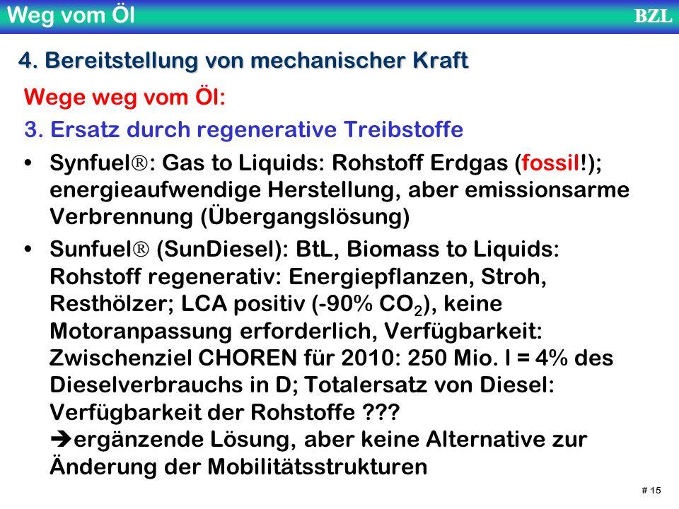 Weg vom ÖlBZL # 15 4. Bereitstellung von mechanischer Kraft Wege weg vom Öl: 3. Ersatz durch regenerative Treibstoffe Synfuel : Gas to Liquids: Rohsto