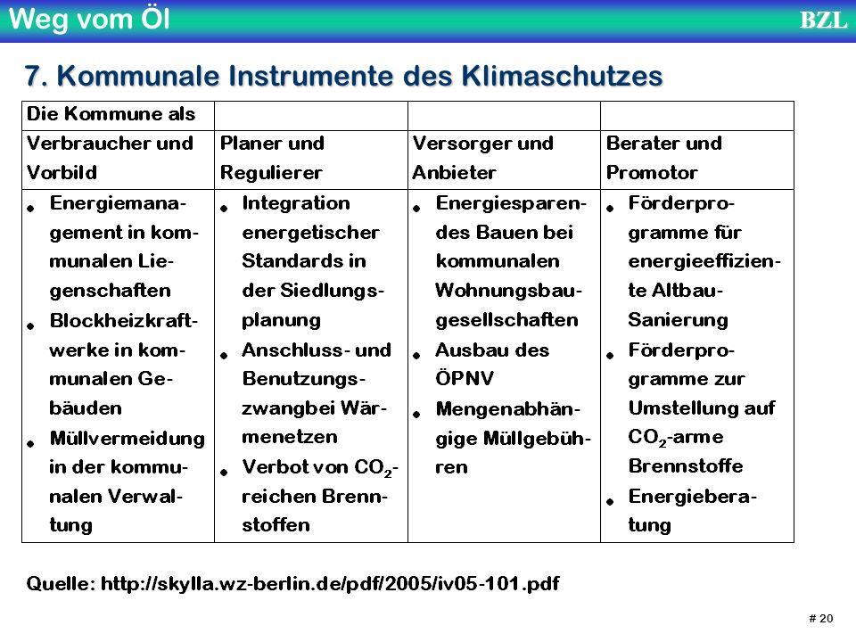 Weg vom ÖlBZL # 20 7. Kommunale Instrumente des Klimaschutzes