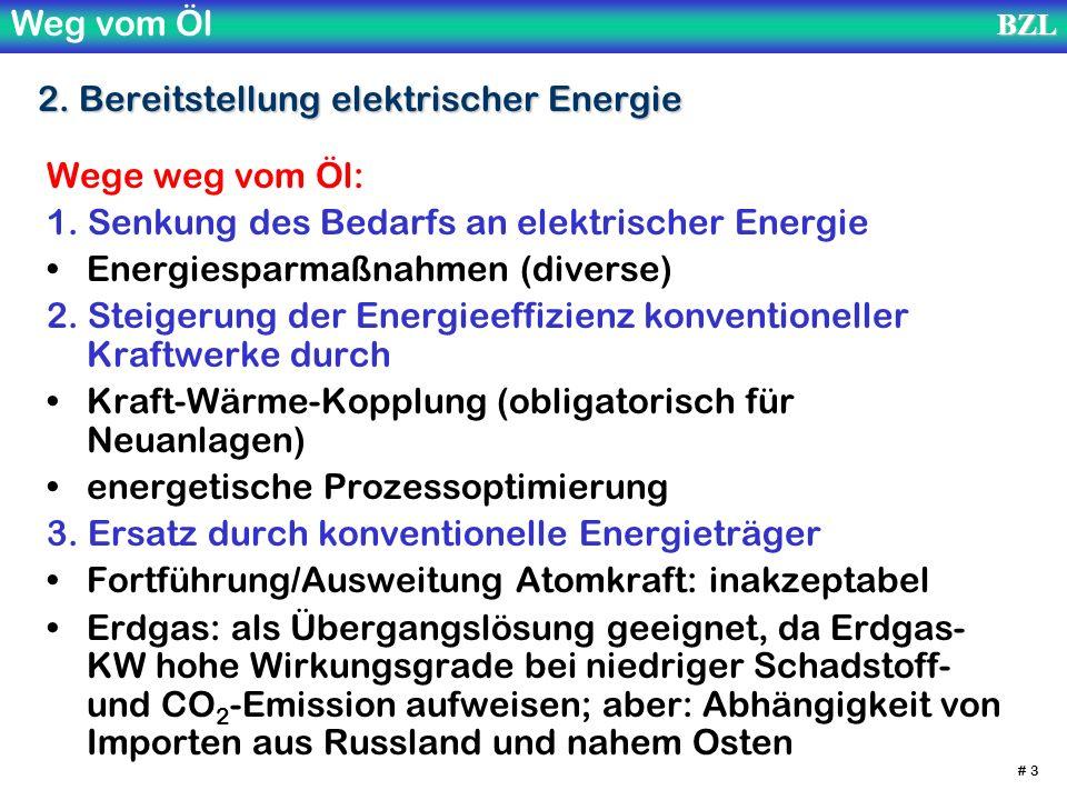 Weg vom ÖlBZL # 3 2. Bereitstellung elektrischer Energie Wege weg vom Öl: 1. Senkung des Bedarfs an elektrischer Energie Energiesparmaßnahmen (diverse