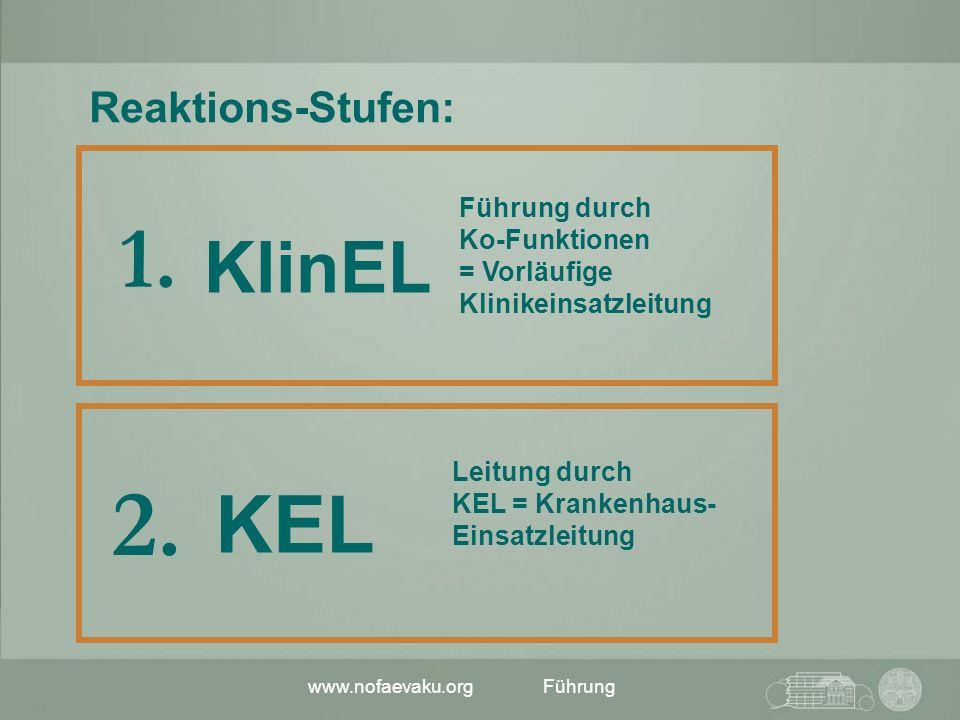 www.nofaevaku.orgFührung Reaktions-Stufen: KlinEL 1. Führung durch Ko-Funktionen = Vorläufige Klinikeinsatzleitung KEL 2. Leitung durch KEL = Krankenh