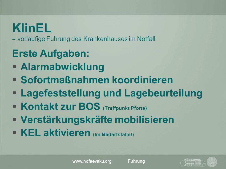 www.nofaevaku.orgFührung KlinEL = vorläufige Führung des Krankenhauses im Notfall Erste Aufgaben: Alarmabwicklung Sofortmaßnahmen koordinieren Lagefes