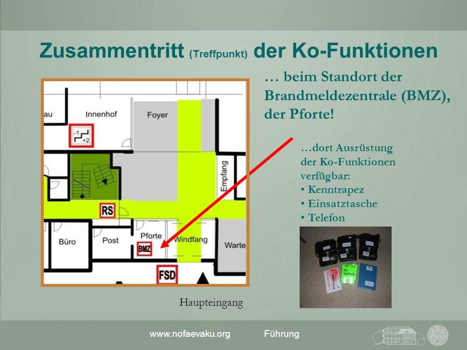 www.nofaevaku.orgFührung Zusammentritt (Treffpunkt) der Ko-Funktionen … beim Standort der Brandmeldezentrale (BMZ), der Pforte! Haupteingang …dort Aus