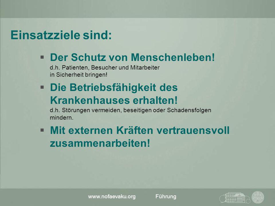 www.nofaevaku.orgFührung Einsatzziele sind: Der Schutz von Menschenleben! d.h. Patienten, Besucher und Mitarbeiter in Sicherheit bringen! Die Betriebs