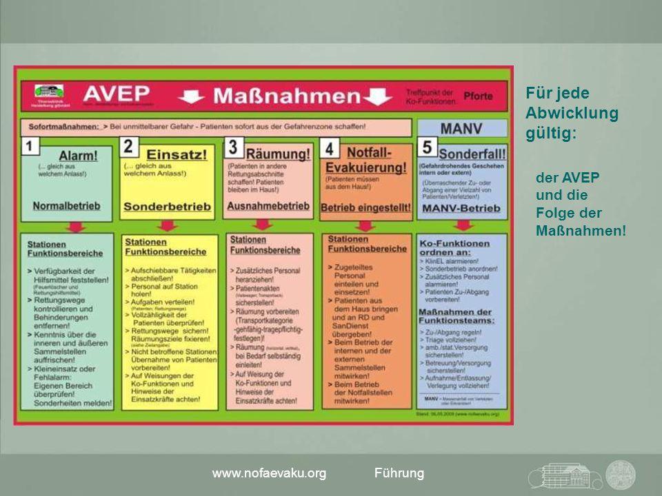 www.nofaevaku.orgFührung Für jede Abwicklung gültig: der AVEP und die Folge der Maßnahmen!