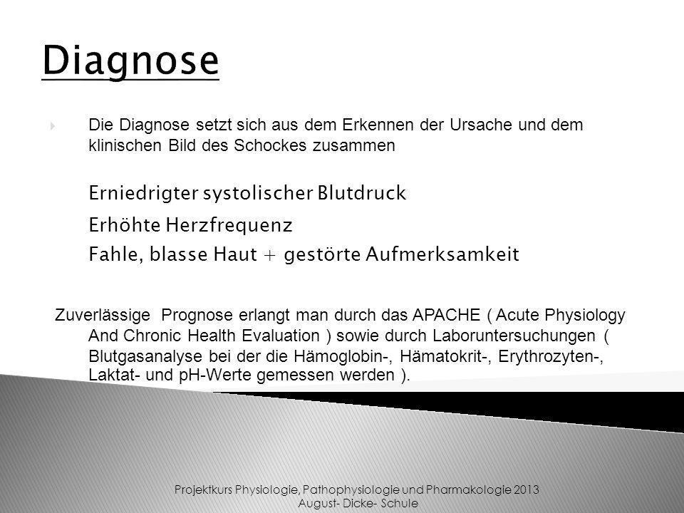 Die Diagnose setzt sich aus dem Erkennen der Ursache und dem klinischen Bild des Schockes zusammen 1. Erniedrigter systolischer Blutdruck 2. Erhöhte H