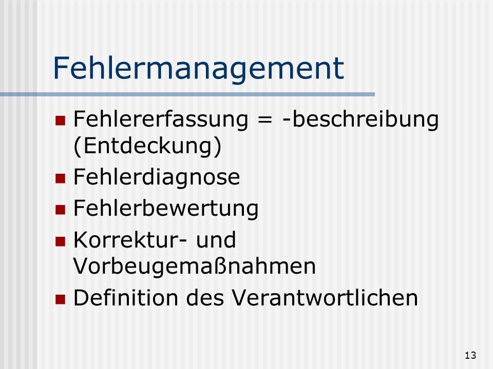 12 Konfigurations - Management Fehler - Management Leistungs - Management Sicherheits - Management Abrechnungs - Management OSI - Ebenen Konfiguration