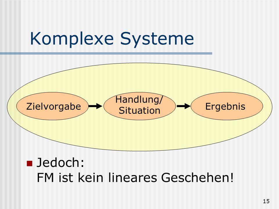 14 Vernetztes Problem Information Kommunikation Organisation Information
