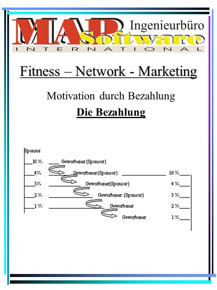 Motivation durch Bezahlung Die Bezahlung Fitness – Network - Marketing Der Werber (Sponsor) erhält monatlich eine Provisionen ausbezahlt. Diese Provis