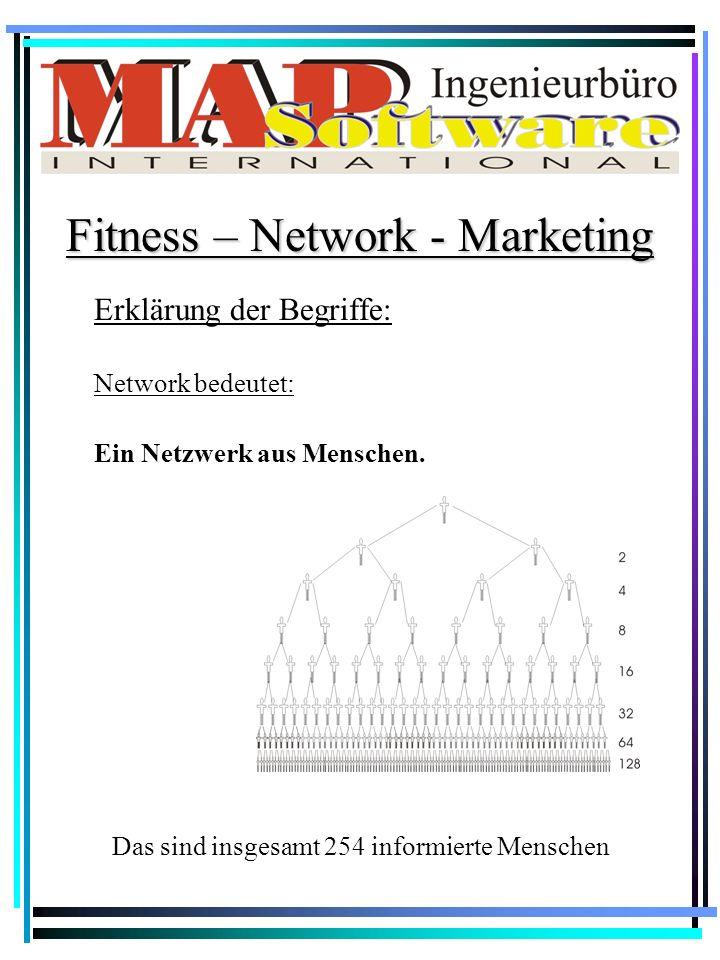 Erklärung der Begriffe: Marketing bedeutet: Die Gesamtheit der Maßnahmen auf dem Gebiet des Absatzes. Fitness-Marketing bedeutet: Es handelt sich um e