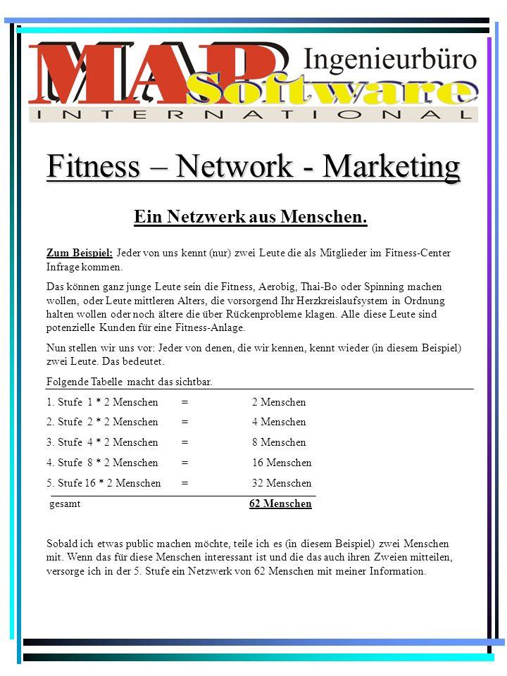 Erklärung der Begriffe: Network bedeutet: Ein Netzwerk aus Menschen. Fitness – Network - Marketing Das sind insgesamt 254 informierte Menschen