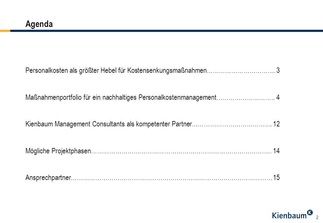 2 Agenda Personalkosten als größter Hebel für Kostensenkungsmaßnahmen…………………………….3 Maßnahmenportfolio für ein nachhaltiges Personalkostenmanagement………