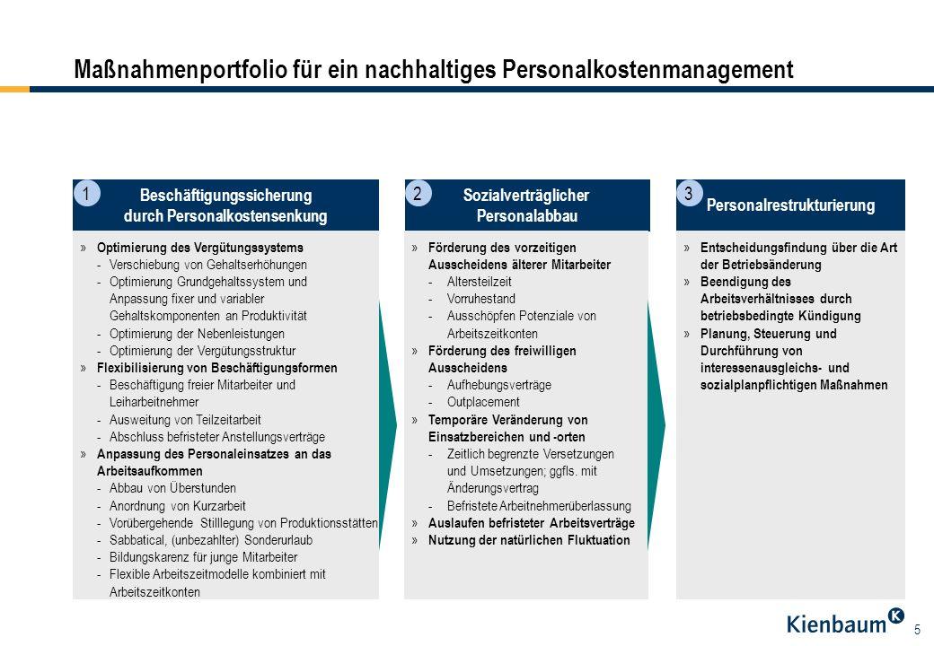 5 Maßnahmenportfolio für ein nachhaltiges Personalkostenmanagement Beschäftigungssicherung durch Personalkostensenkung » Optimierung des Vergütungssys