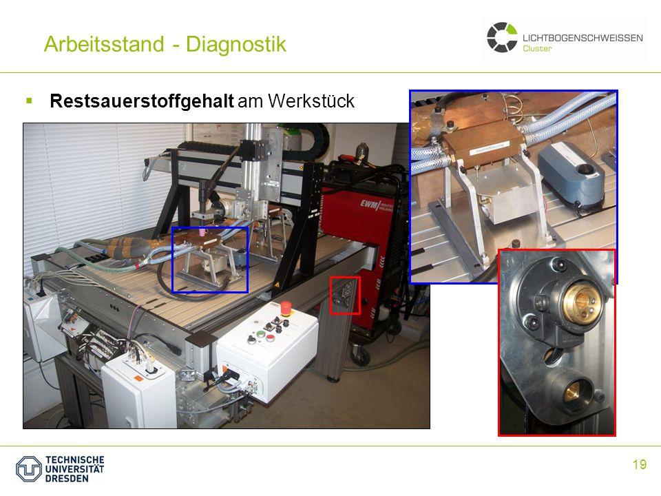 19 Arbeitsstand - Diagnostik Restsauerstoffgehalt am Werkstück