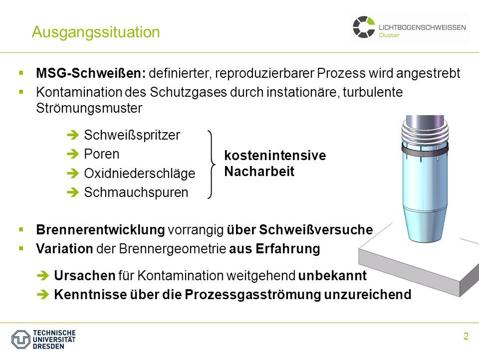 2 Ausgangssituation MSG-Schweißen: definierter, reproduzierbarer Prozess wird angestrebt Kontamination des Schutzgases durch instationäre, turbulente