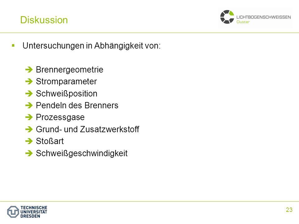 23 Zusammenfassung Untersuchungen in Abhängigkeit von: Brennergeometrie Stromparameter Schweißposition Pendeln des Brenners Prozessgase Grund- und Zus