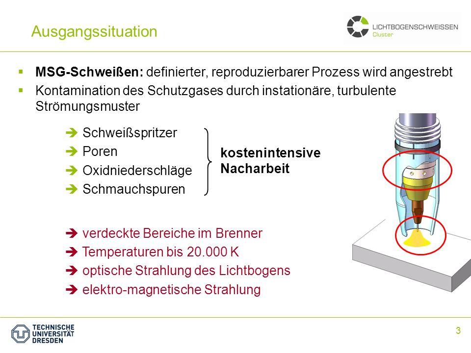 3 MSG-Schweißen: definierter, reproduzierbarer Prozess wird angestrebt Kontamination des Schutzgases durch instationäre, turbulente Strömungsmuster Sc