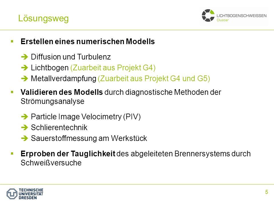 16 Arbeitsstand - Diagnostik Schlierentechnik Aufbau abgeschlossen (in Zusammenarbeit mit LPT) Strömungsvisualisierung an MSG-Brenner (eingepresste Wolframelektrode) Validierung Simulation
